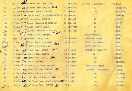 1967-civil-liberties-arrest-sheets_page_2